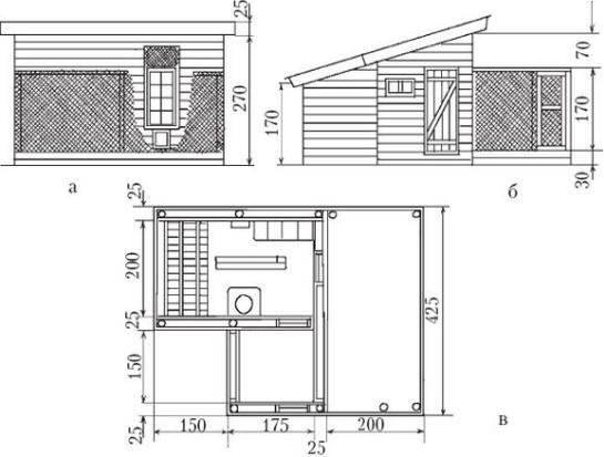 Утятник своими руками, как сделать дом для утки, чертежи