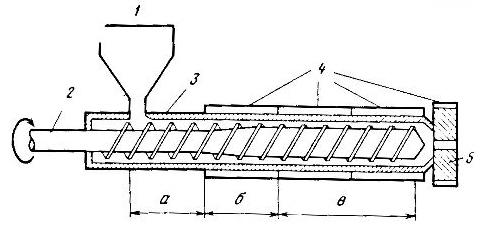 Как сделать бытовой гранулятор для комбикорма своими руками из мясорубки